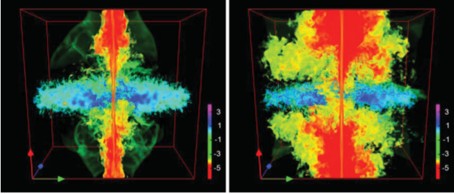Simulation of jet-induced star formation in a    gas-rich galaxy