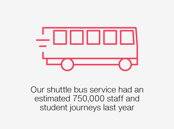 Bus service 750000 staff and student journeys