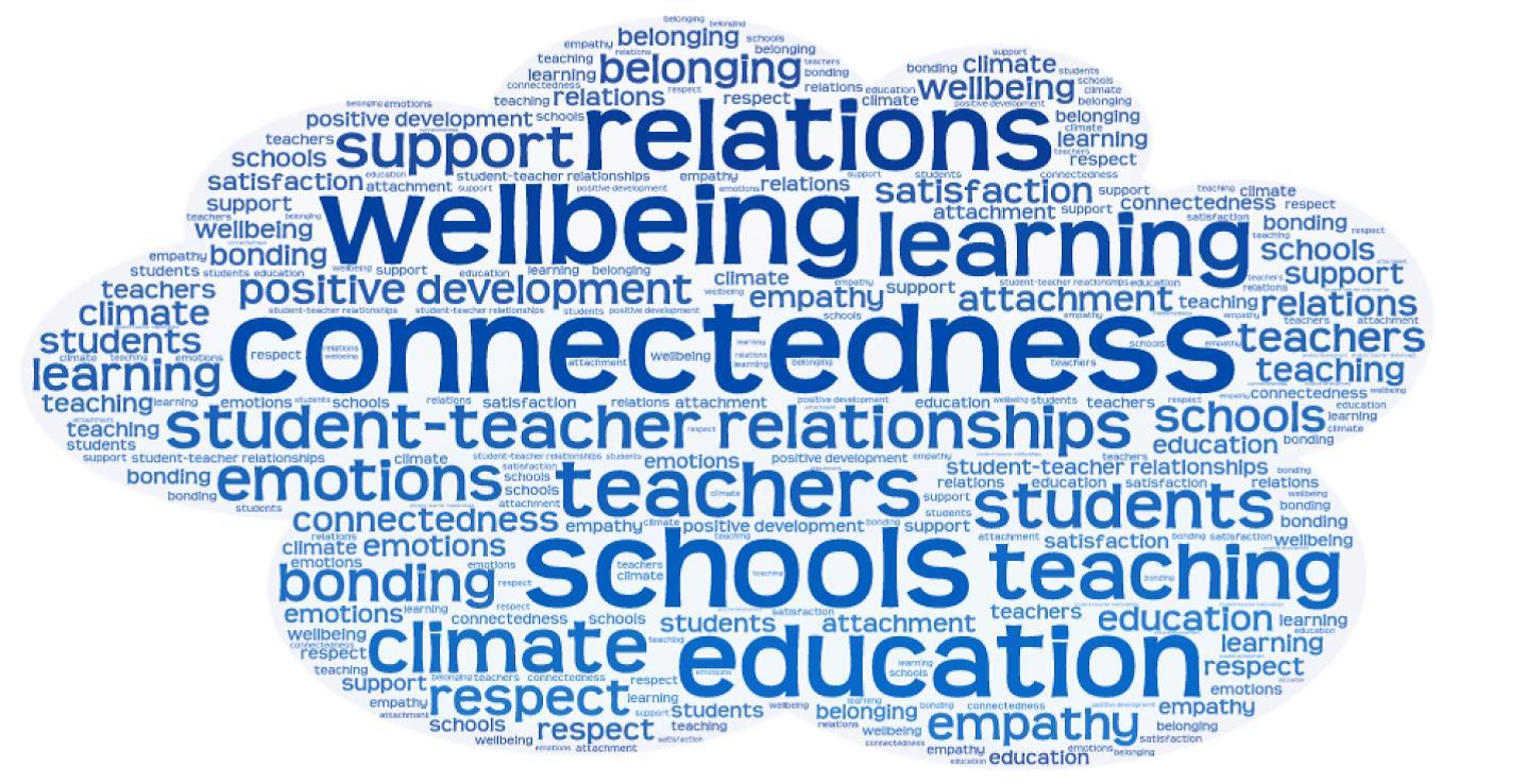 Teacher Connectedness Project