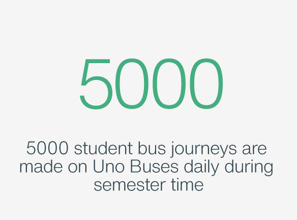 5000 student bus journeys made daily