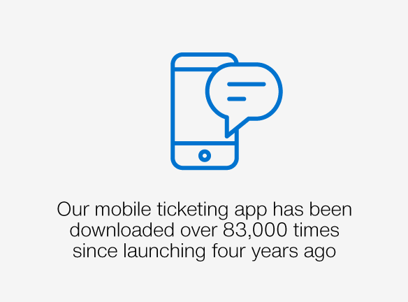 Mobile ticketing downloaded 83,000 times