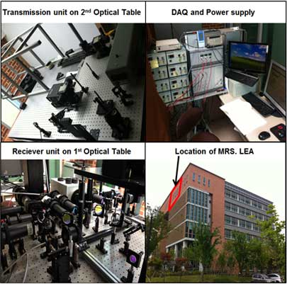 Dasan building and transmit