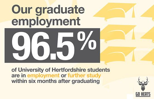 Graduate employment rate rises to a new record high