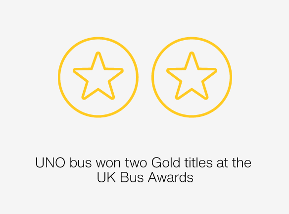 UNO bus win two gold title at UK bus awards